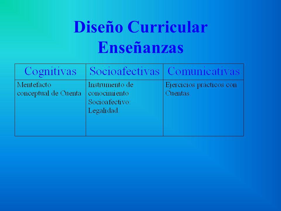 Diseño Curricular Enseñanzas