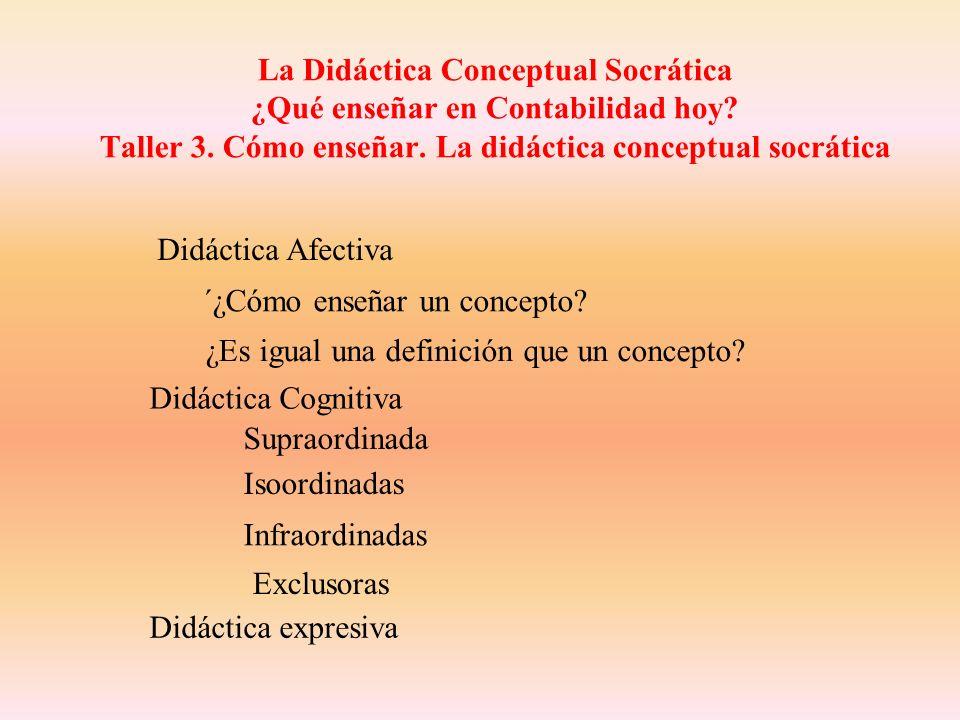 La Didáctica Conceptual Socrática ¿Qué enseñar en Contabilidad hoy