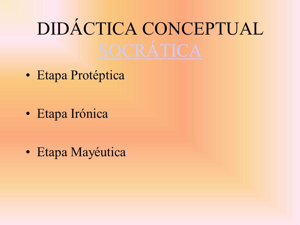 DIDÁCTICA CONCEPTUAL SOCRÁTICA