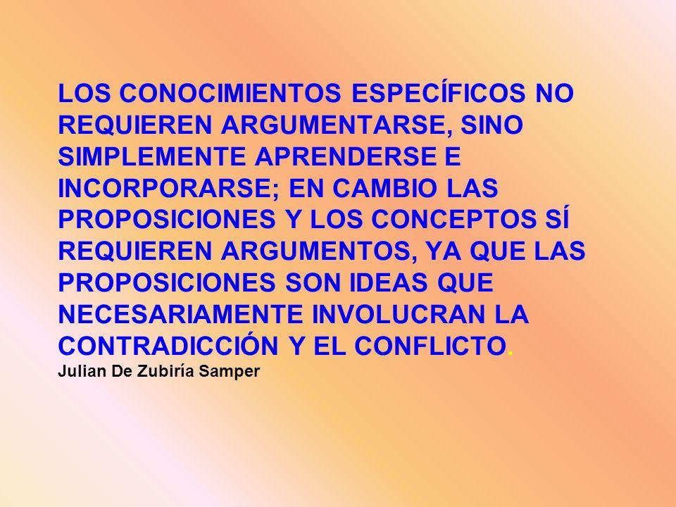 LOS CONOCIMIENTOS ESPECÍFICOS NO REQUIEREN ARGUMENTARSE, SINO SIMPLEMENTE APRENDERSE E INCORPORARSE; EN CAMBIO LAS PROPOSICIONES Y LOS CONCEPTOS SÍ REQUIEREN ARGUMENTOS, YA QUE LAS PROPOSICIONES SON IDEAS QUE NECESARIAMENTE INVOLUCRAN LA CONTRADICCIÓN Y EL CONFLICTO.