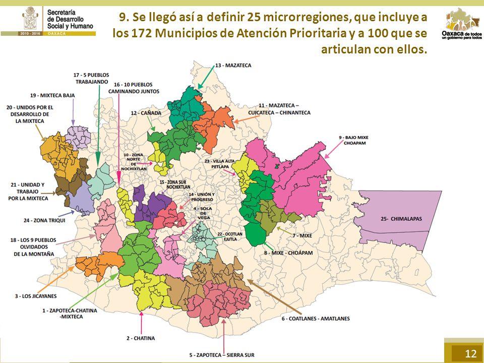 9. Se llegó así a definir 25 microrregiones, que incluye a los 172 Municipios de Atención Prioritaria y a 100 que se articulan con ellos.