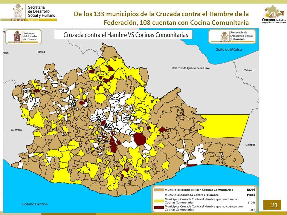 De los 133 municipios de la Cruzada contra el Hambre de la Federación, 108 cuentan con Cocina Comunitaria