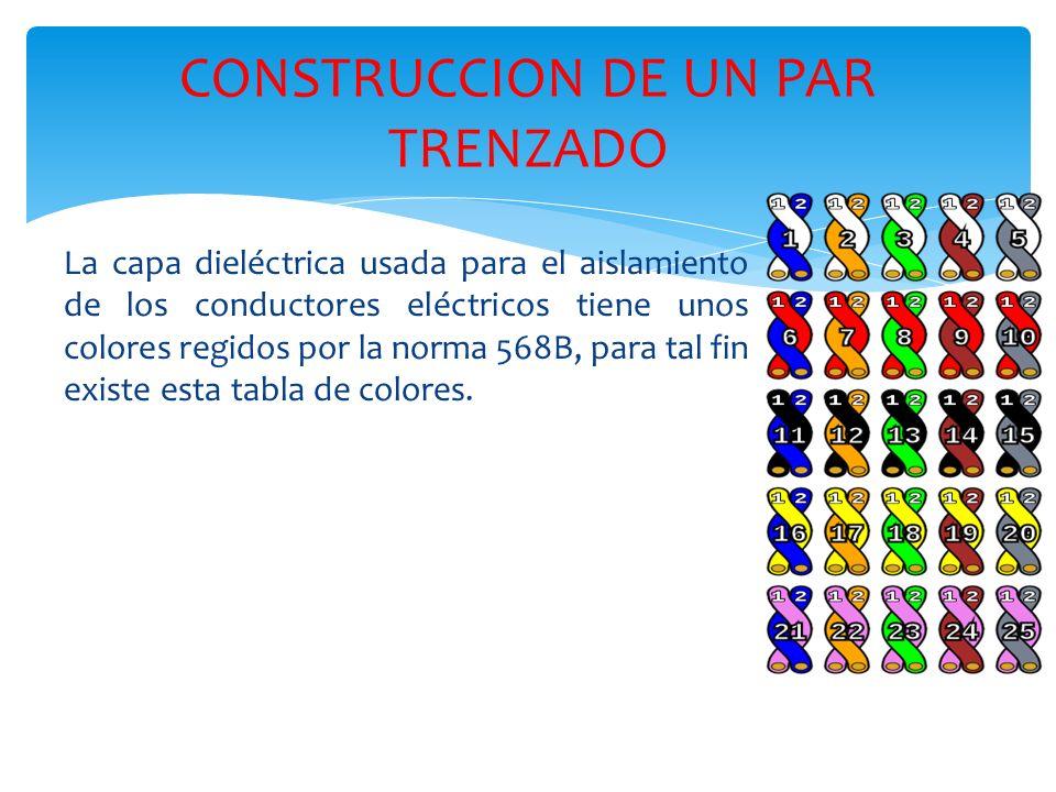 CONSTRUCCION DE UN PAR TRENZADO