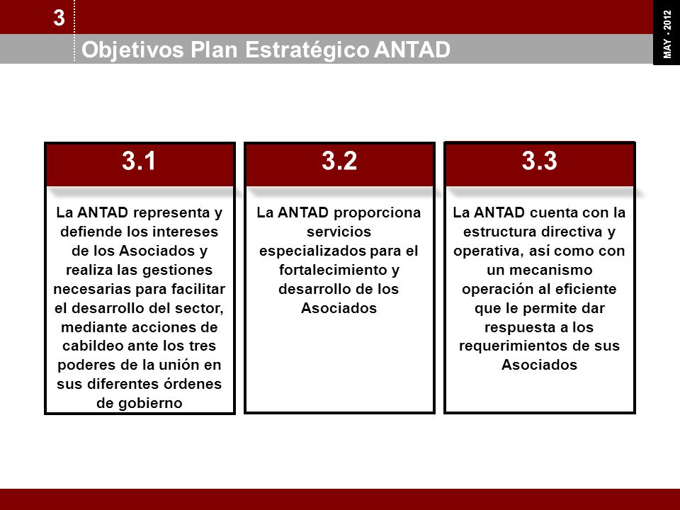 3.1 3.2 3.3 3 Objetivos Plan Estratégico ANTAD