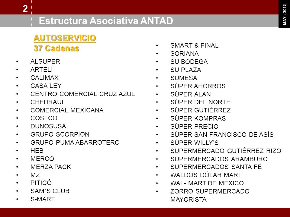 Estructura Asociativa ANTAD