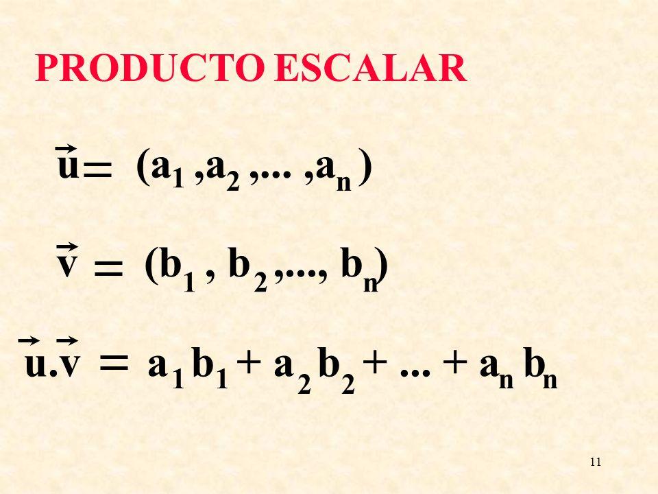 u (a ,a ,... ,a ) v (b , b ,..., b ) u.v a b + a b + ... + a b