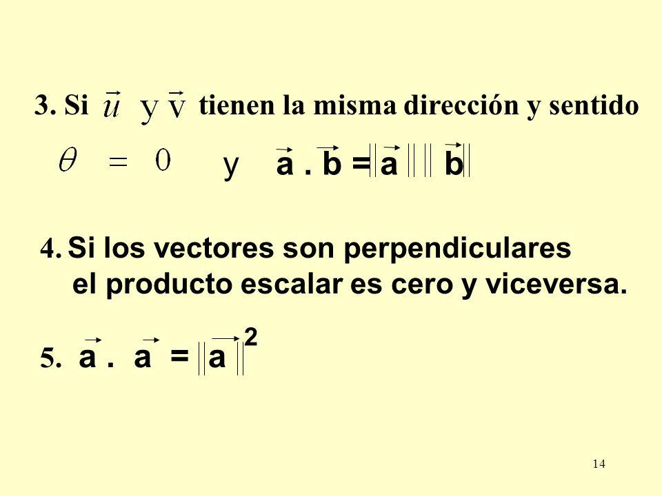 y a . b = a b 3. Si tienen la misma dirección y sentido