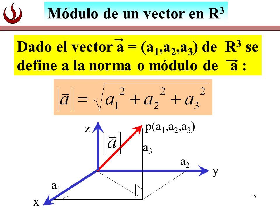 Dado el vector a = (a1,a2,a3) de R3 se