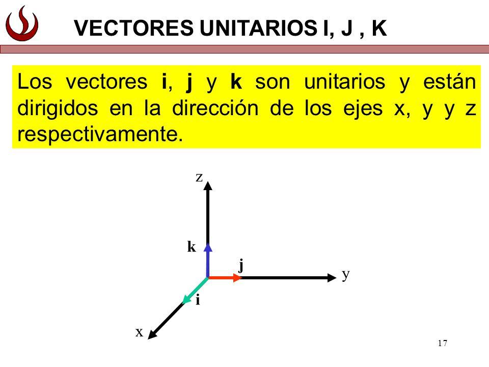 VECTORES UNITARIOS I, J , K