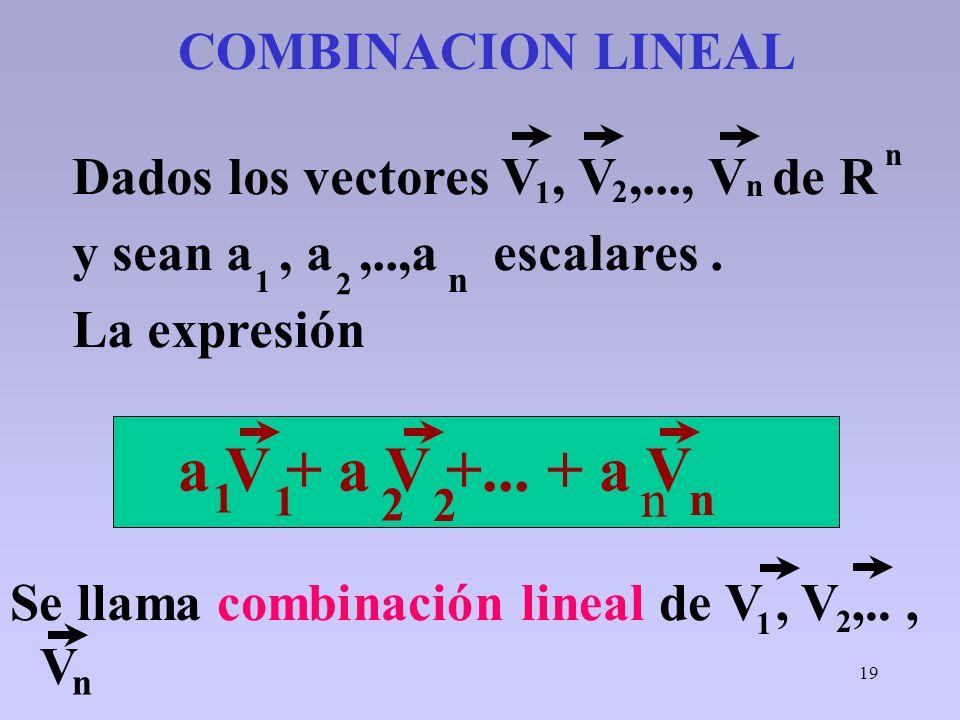 a V + a V +... + a V COMBINACION LINEAL