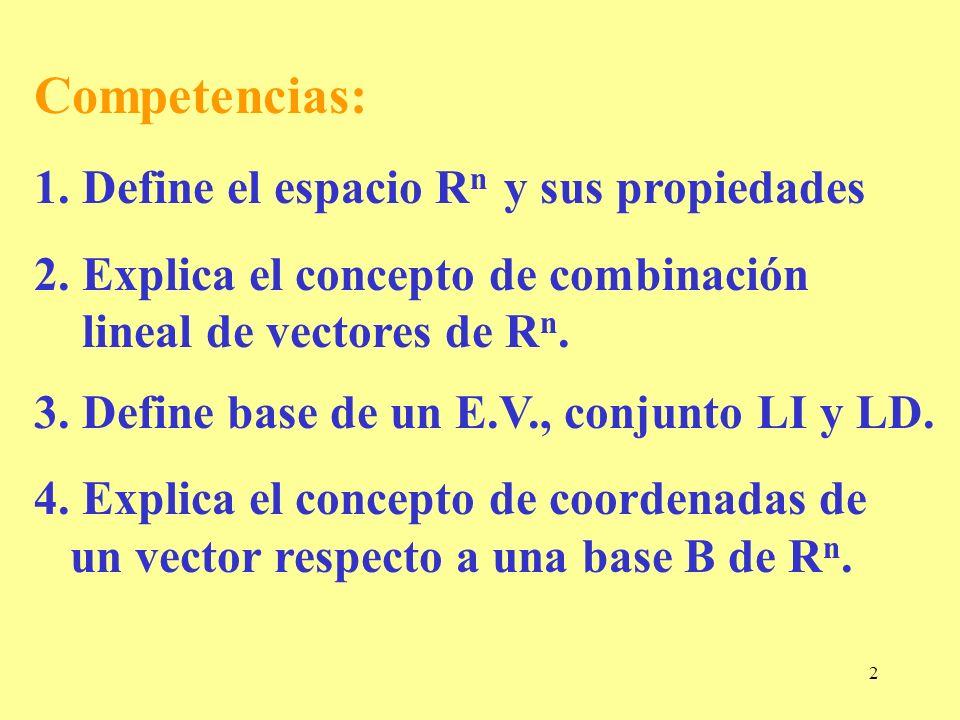 Competencias: 1. Define el espacio Rn y sus propiedades