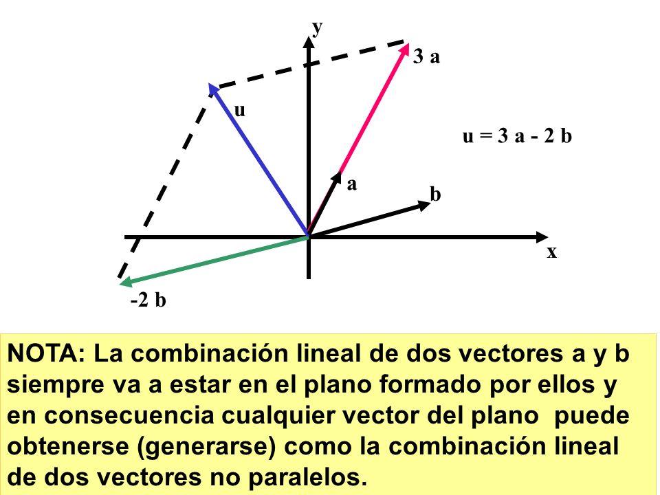 x y. b. 3 a. a. u. -2 b. u = 3 a - 2 b.