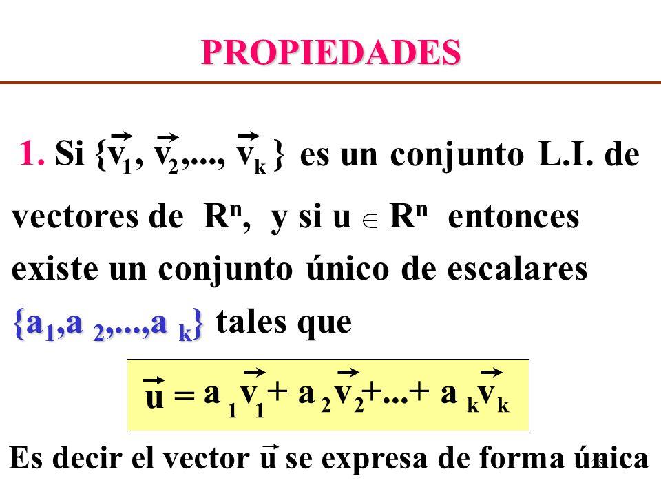 PROPIEDADES 1. Si {v , v ,..., v } es un conjunto L.I. de