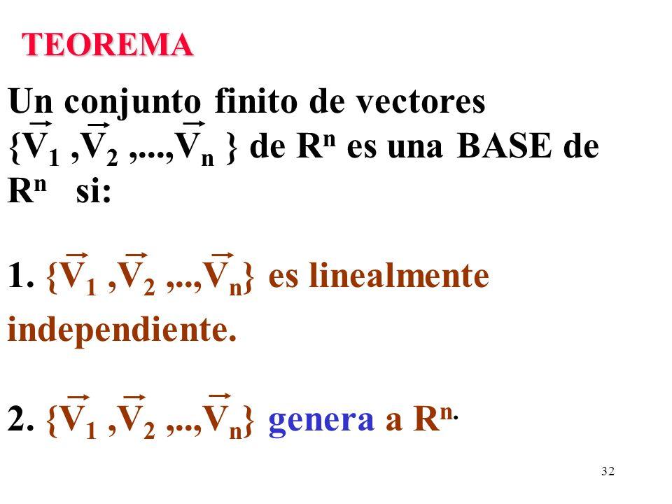 Un conjunto finito de vectores