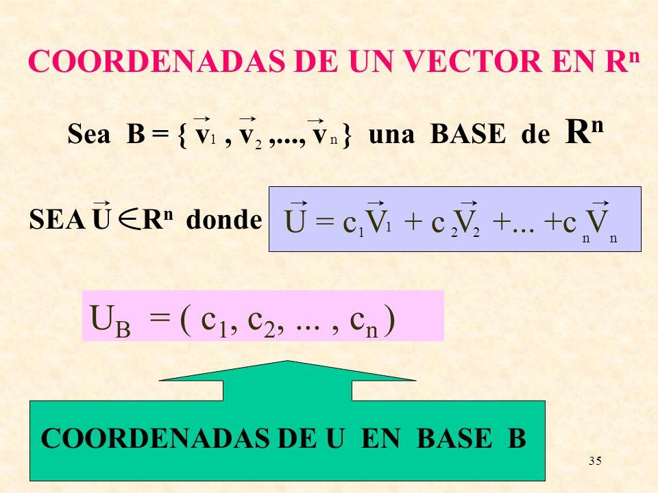 UB = ( c1, c2, ... , cn ) COORDENADAS DE UN VECTOR EN Rn
