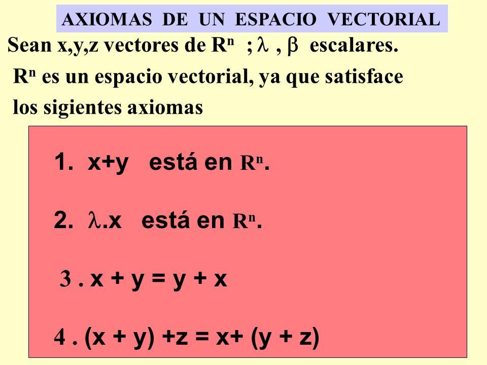 1. x+y está en Rn. 2. .x está en Rn. 3 . x + y = y + x