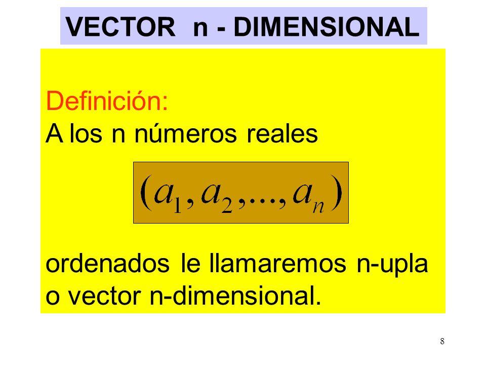 VECTOR n - DIMENSIONAL Definición: A los n números reales.