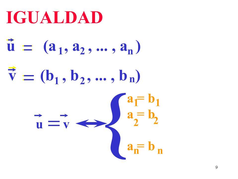 { IGUALDAD u (a , a , ... , a ) v (b , b , ... , b ) a = b u v 2 1 n n