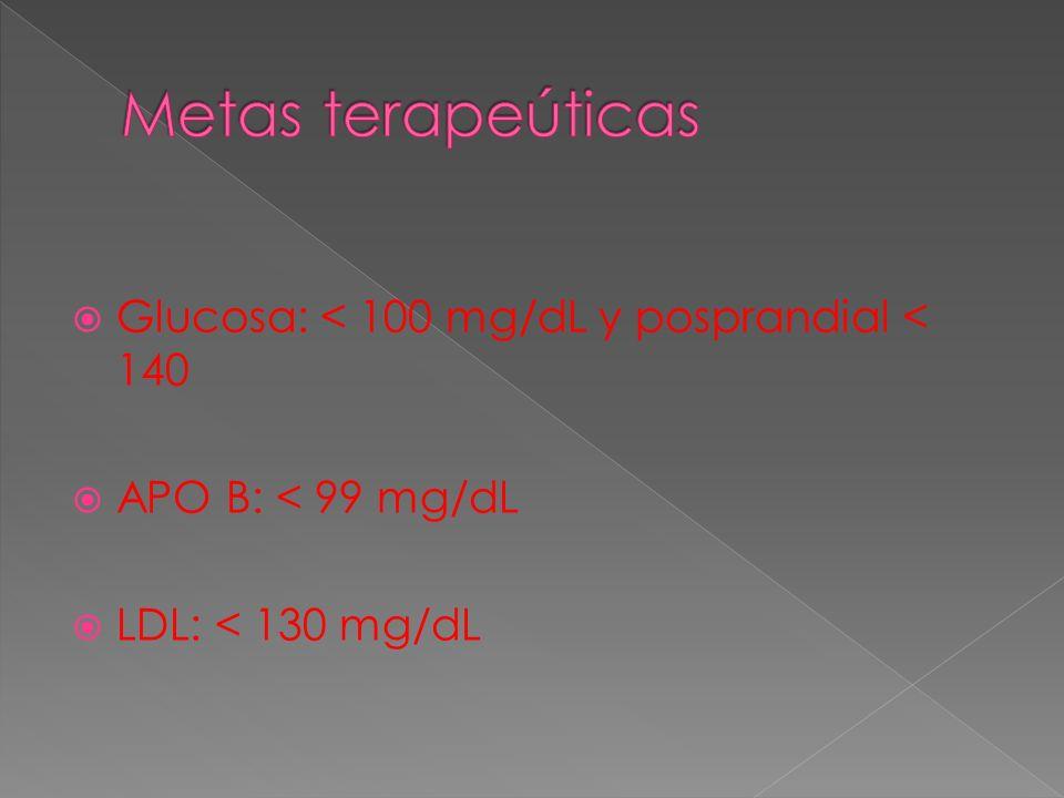 Metas terapeúticas Glucosa: < 100 mg/dL y posprandial < 140