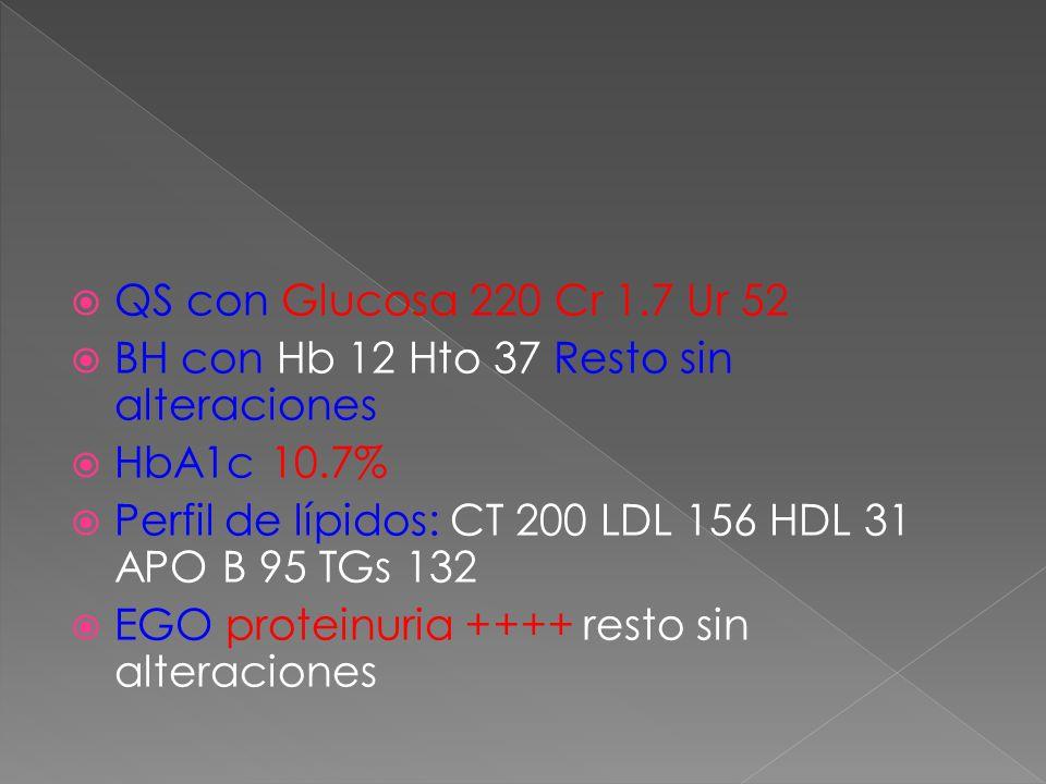 QS con Glucosa 220 Cr 1.7 Ur 52 BH con Hb 12 Hto 37 Resto sin alteraciones. HbA1c 10.7% Perfil de lípidos: CT 200 LDL 156 HDL 31 APO B 95 TGs 132.