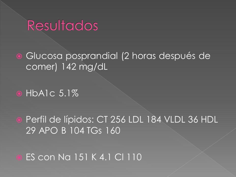 Resultados Glucosa posprandial (2 horas después de comer) 142 mg/dL