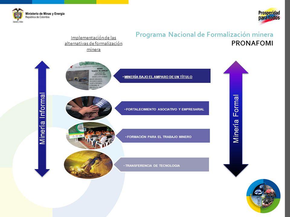 Programa Nacional de Formalización minera PRONAFOMI