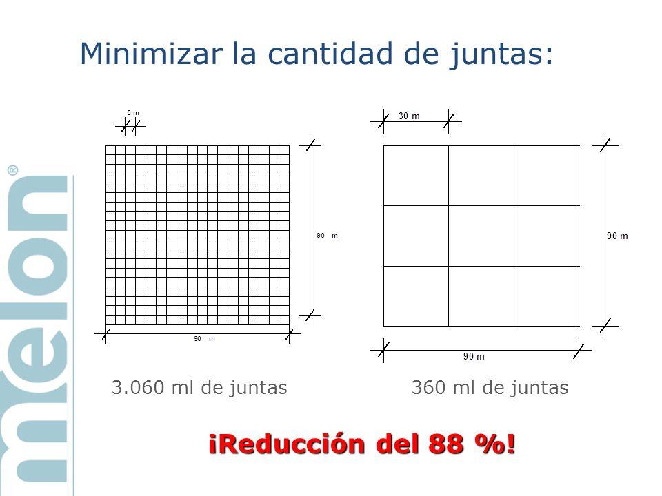 Minimizar la cantidad de juntas: