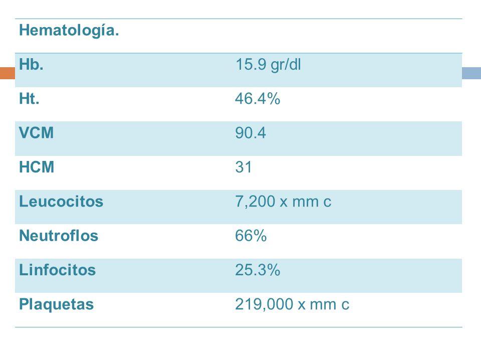 Hematología. Hb. 15.9 gr/dl. Ht. 46.4% VCM. 90.4. HCM. 31. Leucocitos. 7,200 x mm c. Neutroflos.