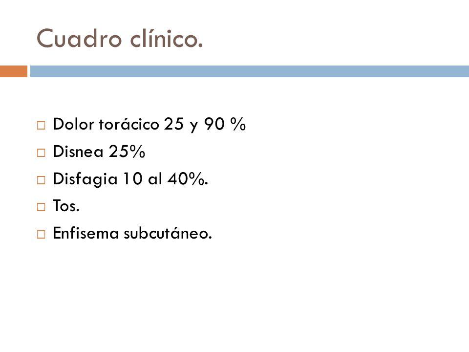 Cuadro clínico. Dolor torácico 25 y 90 % Disnea 25%