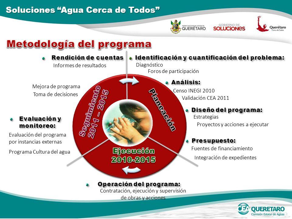 Operación del programa: