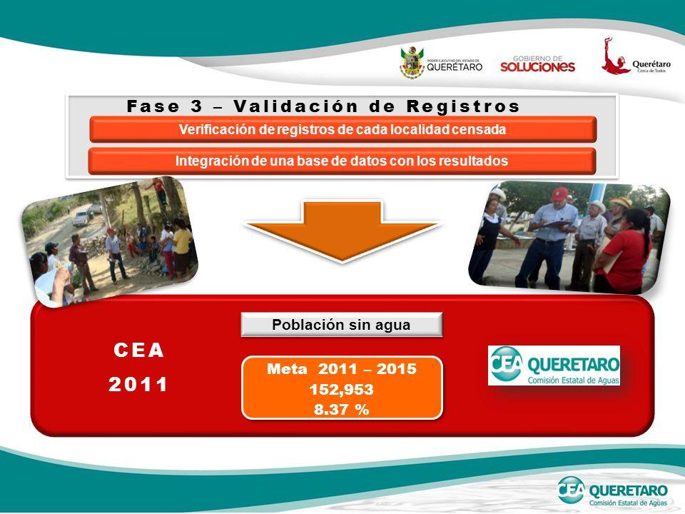 CEA 2011 Fase 3 – Validación de Registros Población sin agua