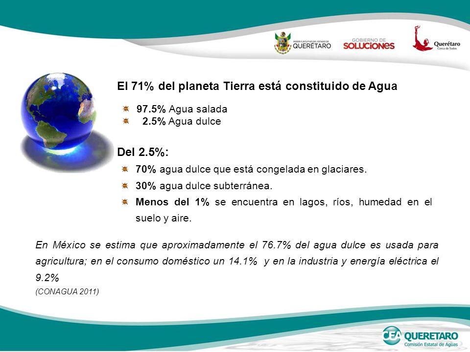 El 71% del planeta Tierra está constituido de Agua