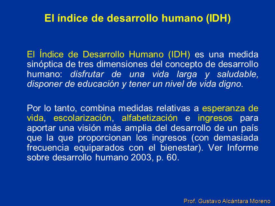 El índice de desarrollo humano (IDH)