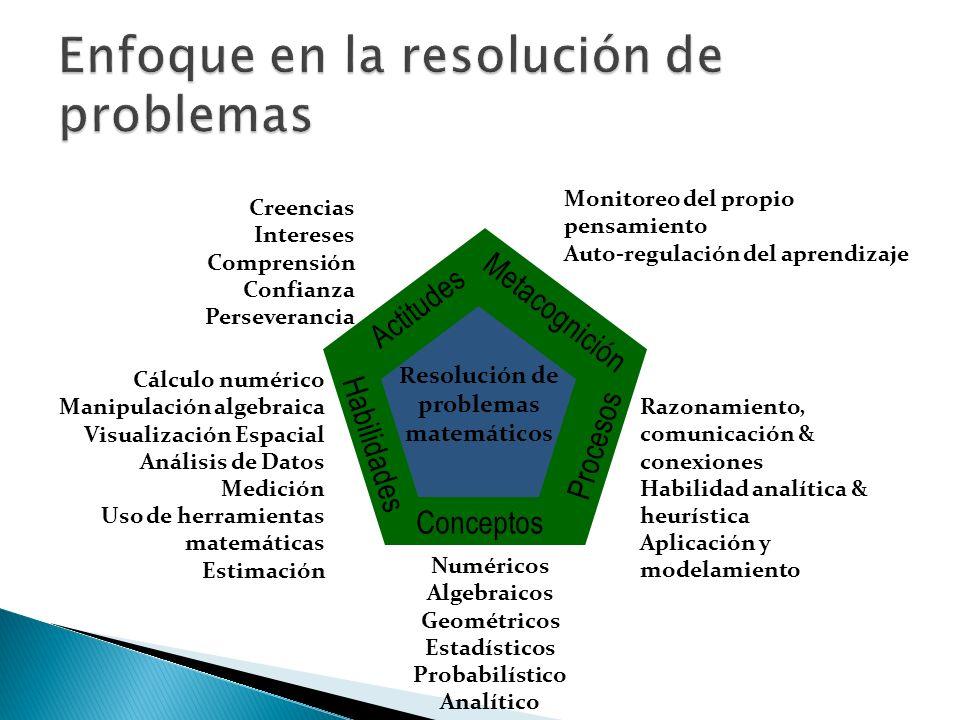 Enfoque en la resolución de problemas