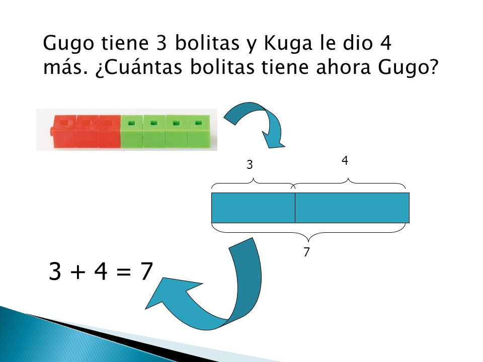 Gugo tiene 3 bolitas y Kuga le dio 4 más