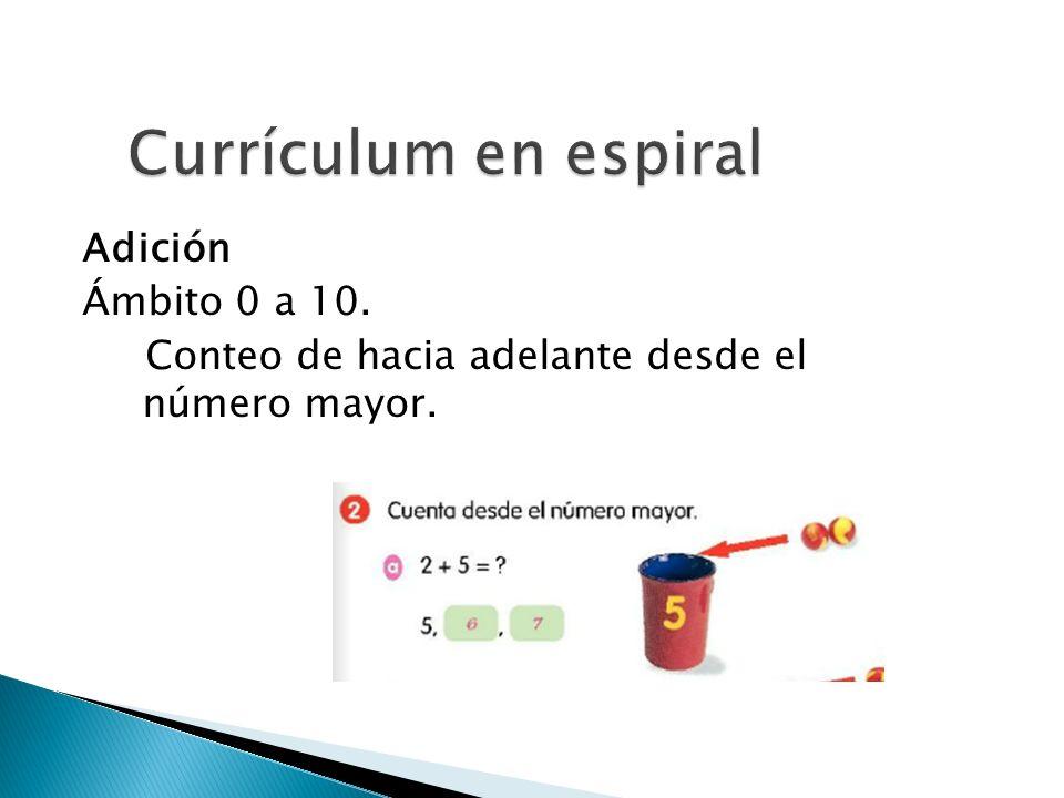 Currículum en espiral Adición Ámbito 0 a 10.