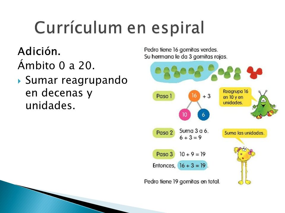Currículum en espiral Adición. Ámbito 0 a 20.