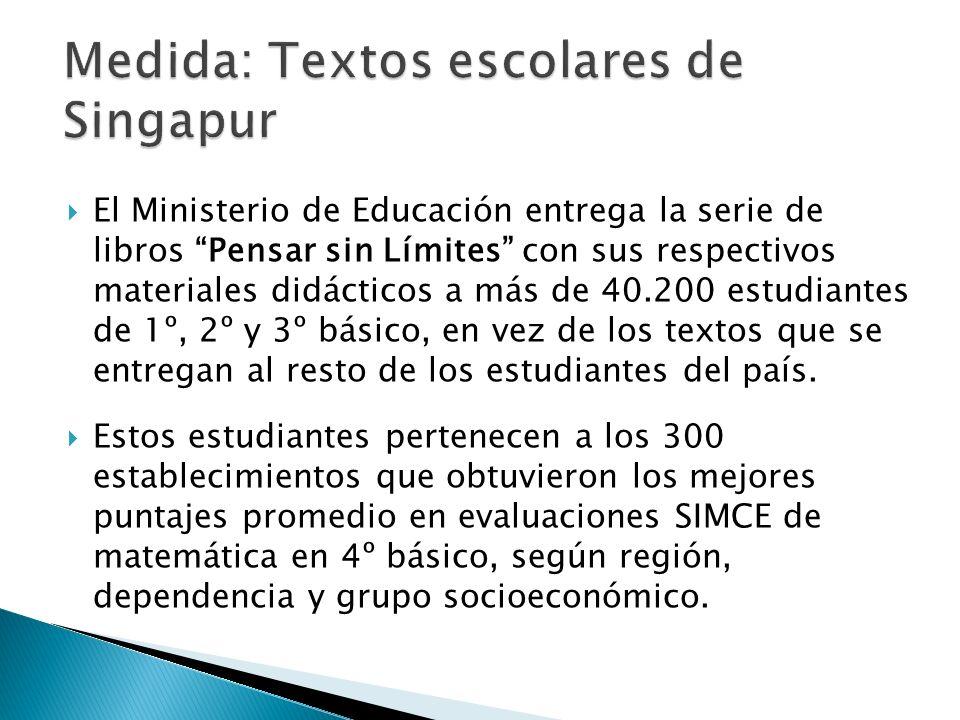 Medida: Textos escolares de Singapur