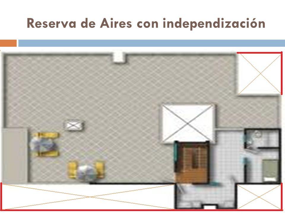 Reserva de Aires con independización