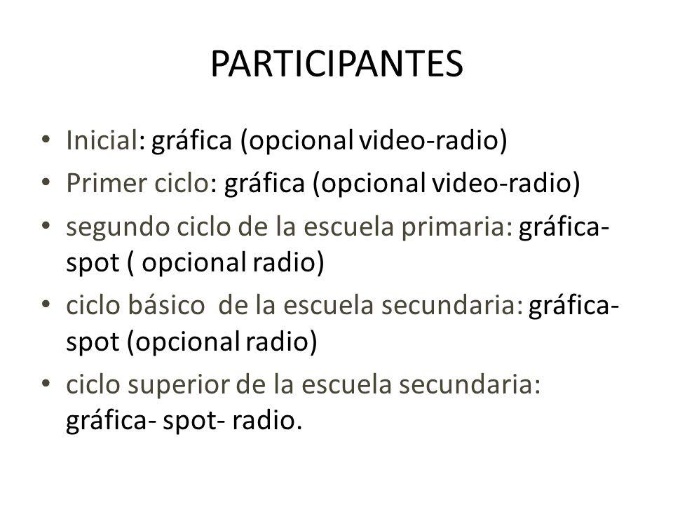 PARTICIPANTES Inicial: gráfica (opcional video-radio)