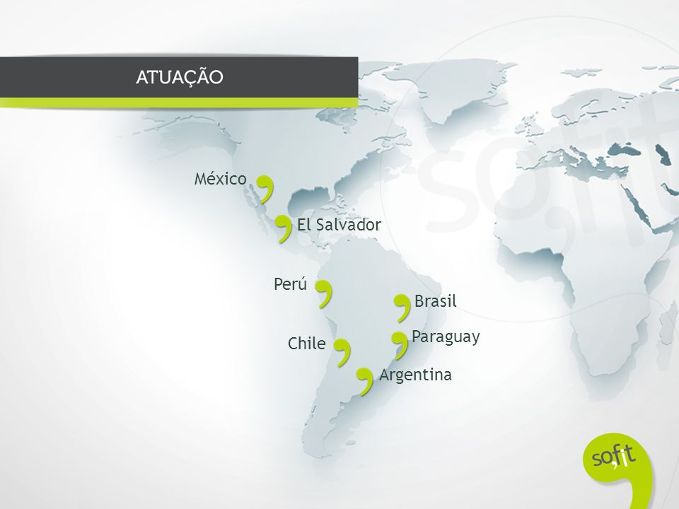 México El Salvador Perú Brasil Paraguay Chile Argentina