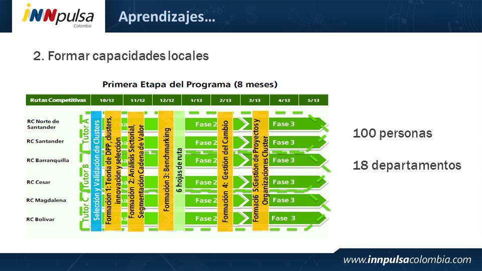 Aprendizajes… 2. Formar capacidades locales 100 personas
