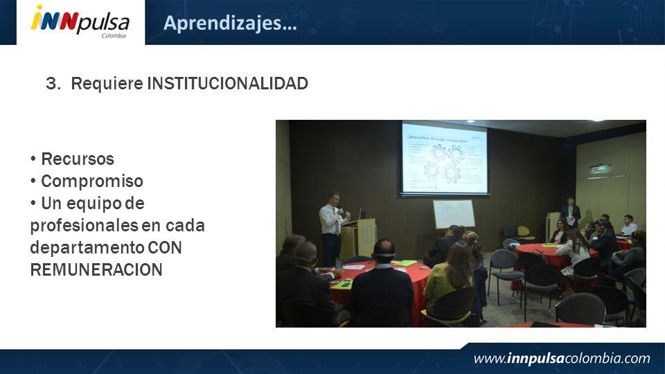 Aprendizajes… Requiere INSTITUCIONALIDAD Recursos Compromiso