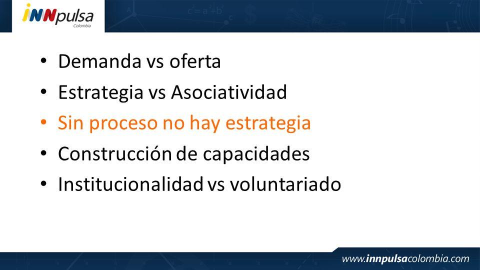 Demanda vs oferta Estrategia vs Asociatividad. Sin proceso no hay estrategia. Construcción de capacidades.