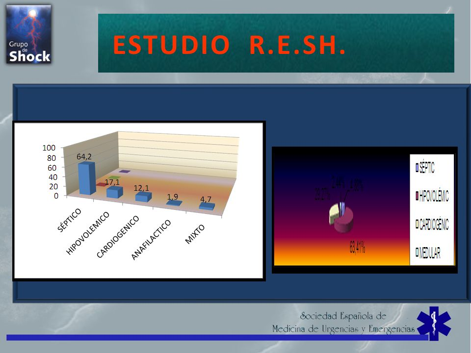 SHOCK=CHOQUE ESTUDIO R.E.SH.