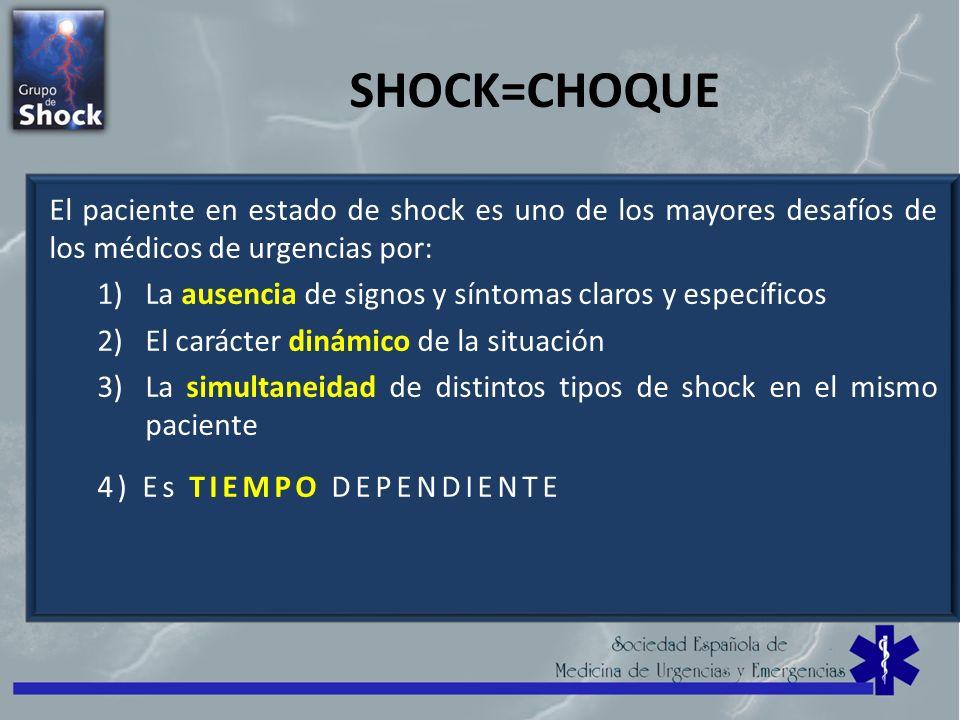 SHOCK=CHOQUE El paciente en estado de shock es uno de los mayores desafíos de los médicos de urgencias por: