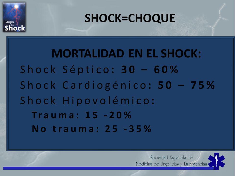 MORTALIDAD EN EL SHOCK: