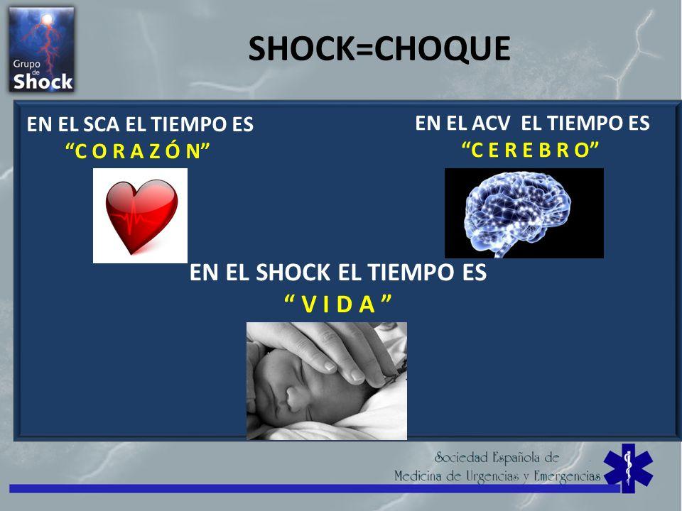 SHOCK=CHOQUE EN EL SHOCK EL TIEMPO ES V I D A