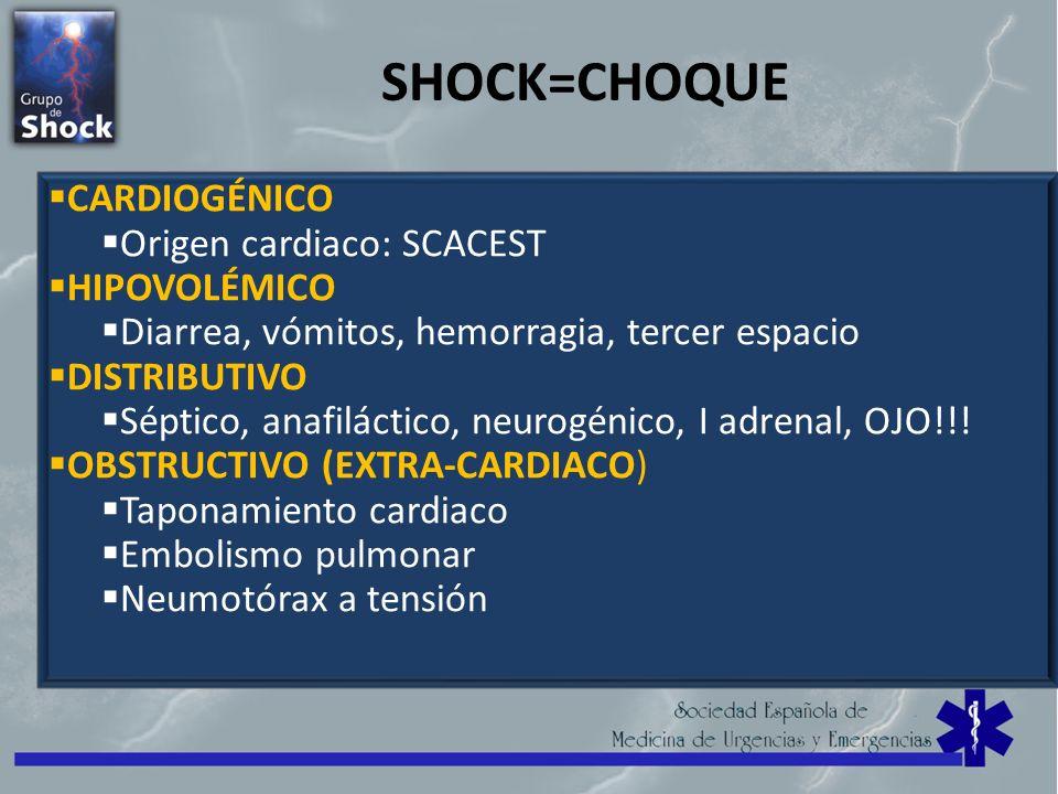 SHOCK=CHOQUE CARDIOGÉNICO Origen cardiaco: SCACEST HIPOVOLÉMICO
