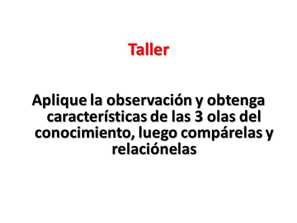 Taller Aplique la observación y obtenga características de las 3 olas del conocimiento, luego compárelas y relaciónelas.